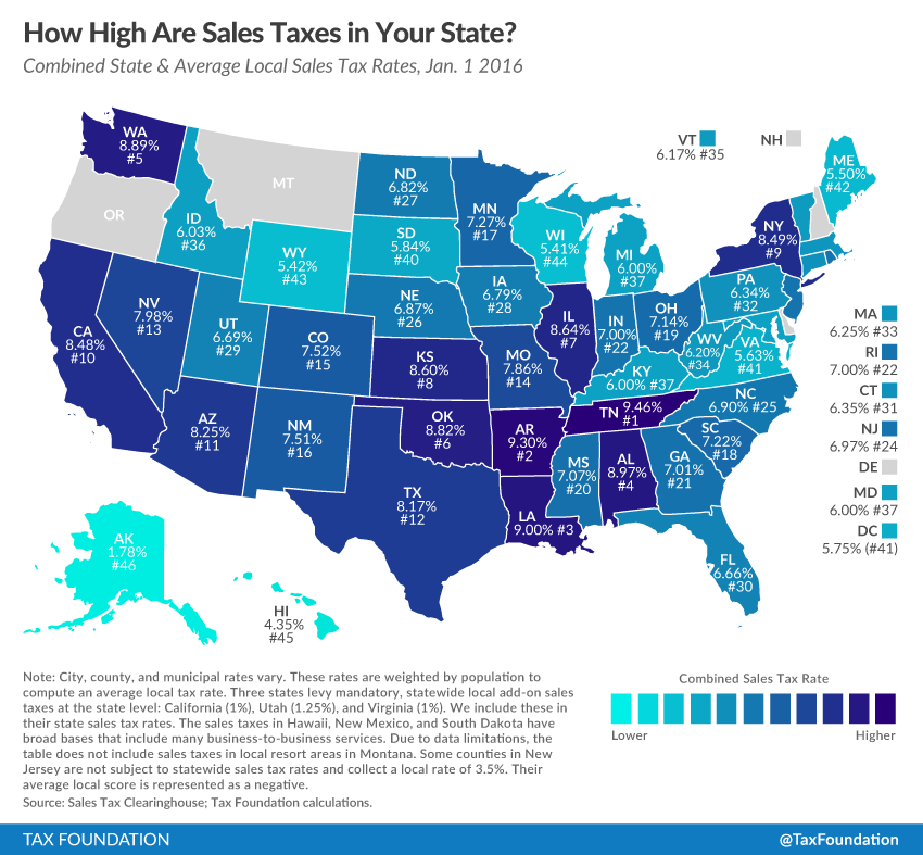 State Taxes Infographic 2016